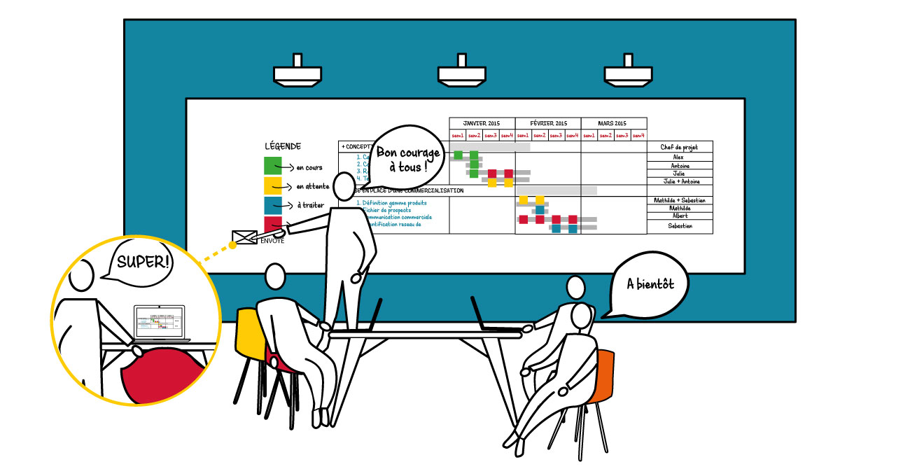 Gestion de projet : réaliser un projet